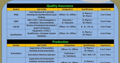 Ipca Laboratories Limited WalkIn Interviews for Multiple Positions in Quality Assurance Production Departments on 7th Feb 2021