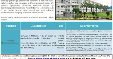 Sun Pharmaceuticals Ltd Urgent Openings
