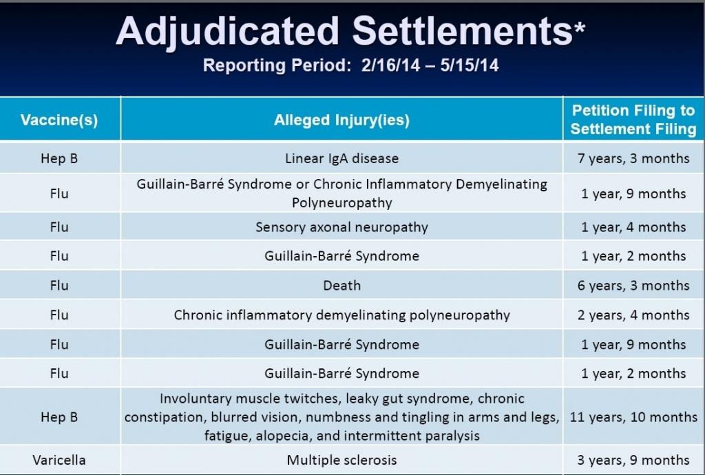 June-2014-Vaccine-Damages-p1
