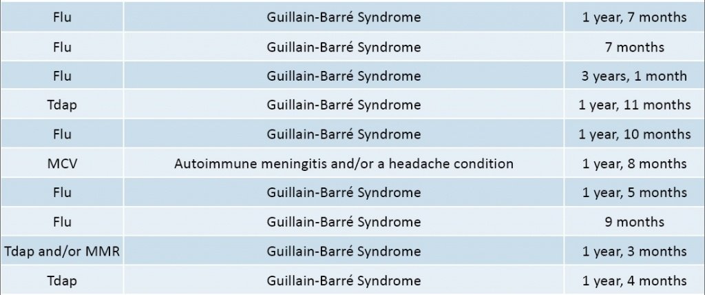 June-2014-Vaccine-Damages-p6