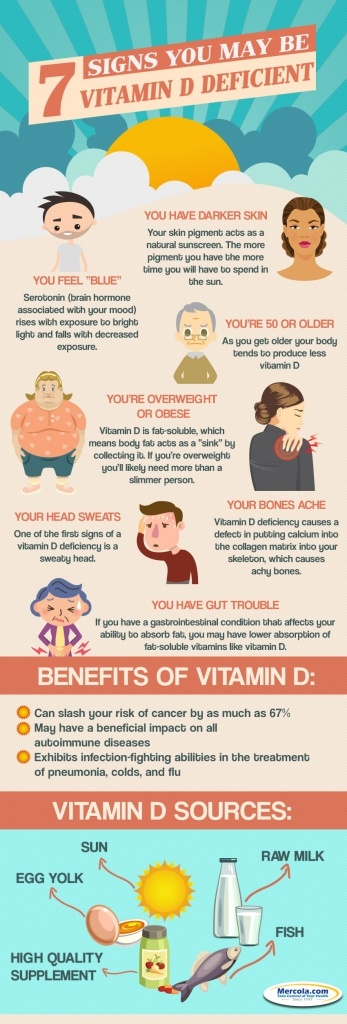7-signs-you-may-be-vitamin-d-deficient