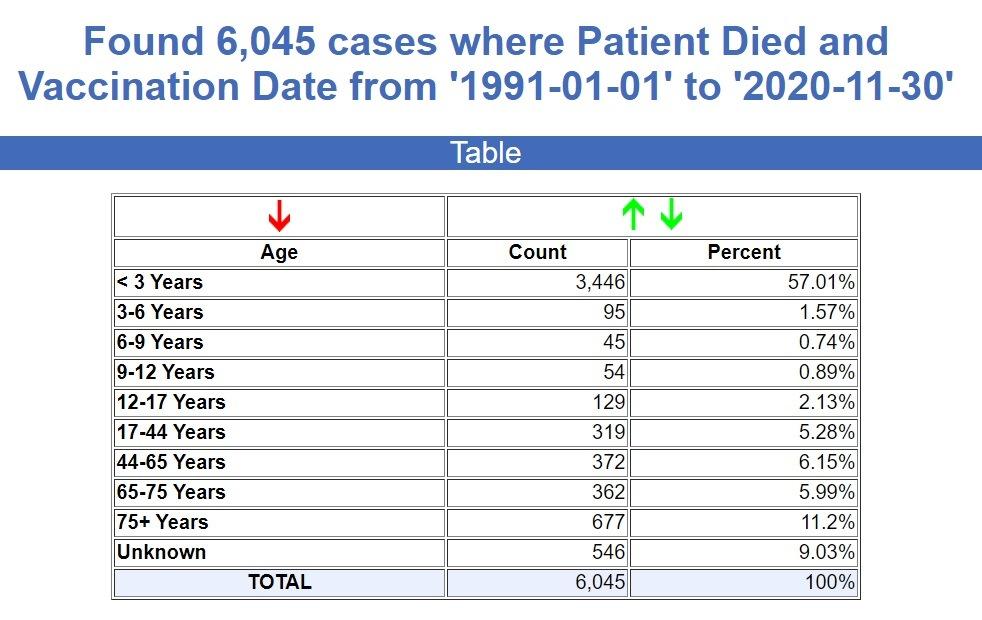 30-Years-VAERS-Vaccine-Deaths.jpg