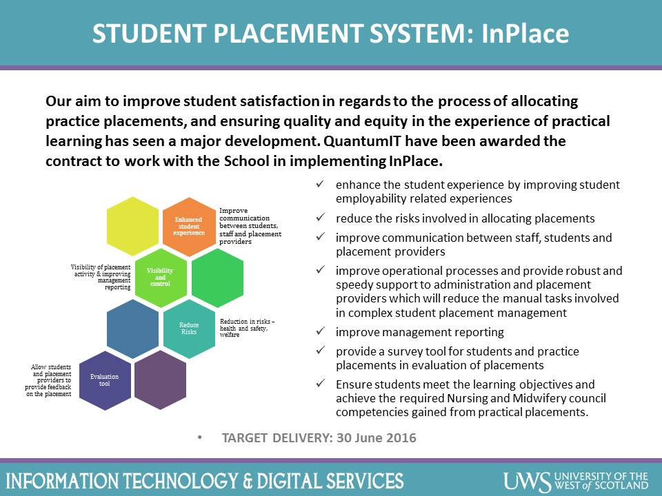 STUDENT PLACEMENT SYSTEM