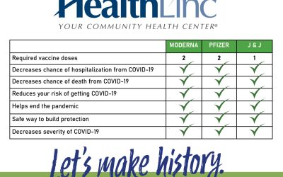 COVID-19 Vaccine Frequently Asked Questions