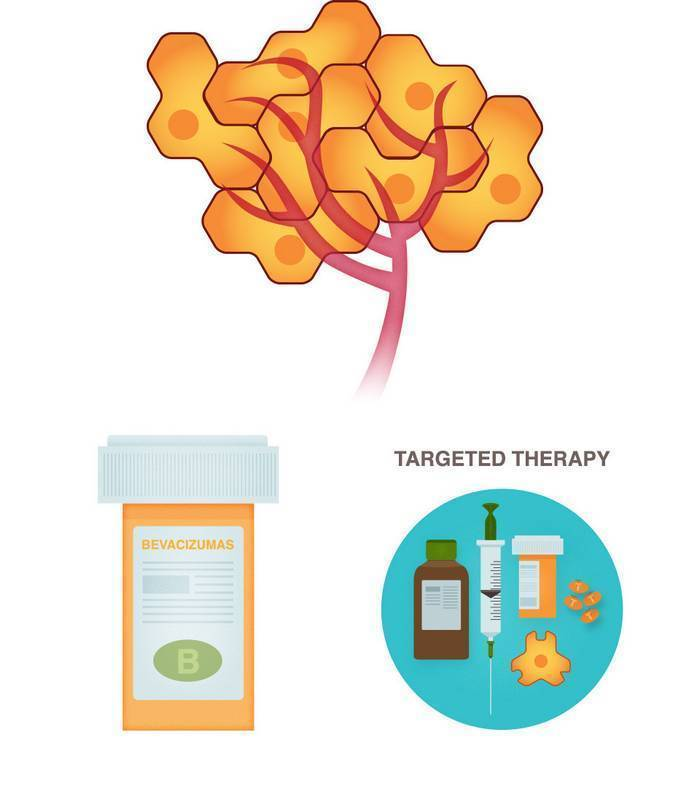 targeted therapy-breast cancer treatment