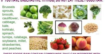 Hypothyroidism Diet Plan Meal Chart: Best Diet for People with Hypothyroidism to Lose Weight