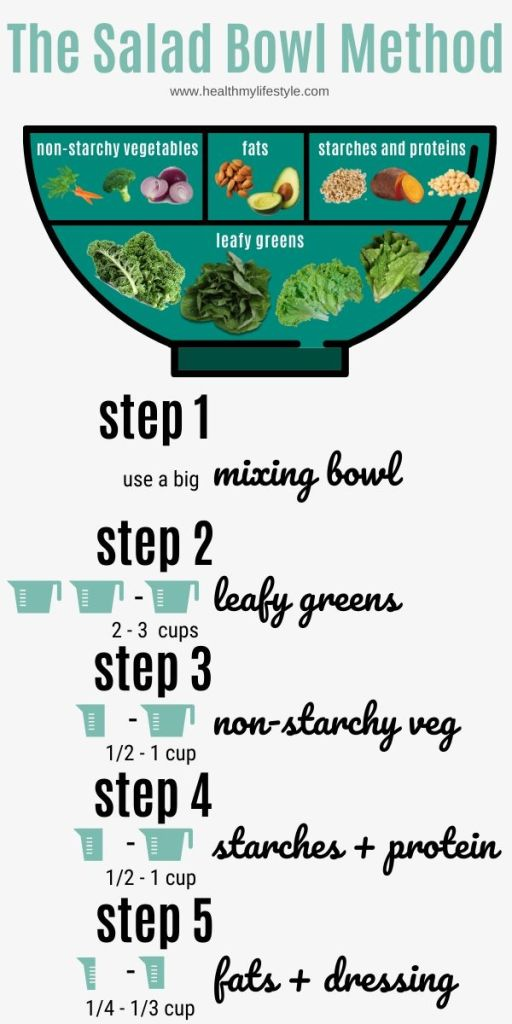 If you've thought salads aren't filling, you've thought wrong! I'm going to show you how to make a satisfying salad every time that actually leaves you full and satiated. You'll never eat another sad, unappetizing salad again! Follow this guide and fall in love with salads! #saladrecipe #vegansaladrecipe #howtomakeasalad #fillingsalad #bigsalad
