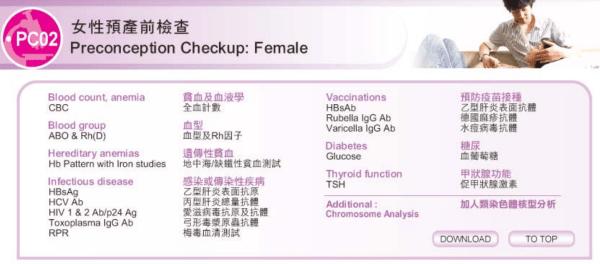 Healthppy- PC02 Detail