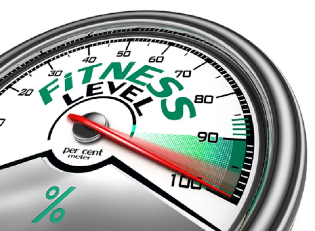 Measure your fitness levels