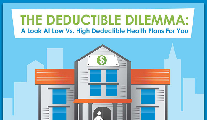 Image result for high deductible health plan