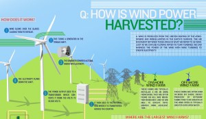 Wind Turbines Pros and Cons  HRF