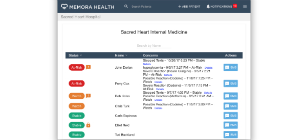 AI-based Patient Follow-up Care Management Platform