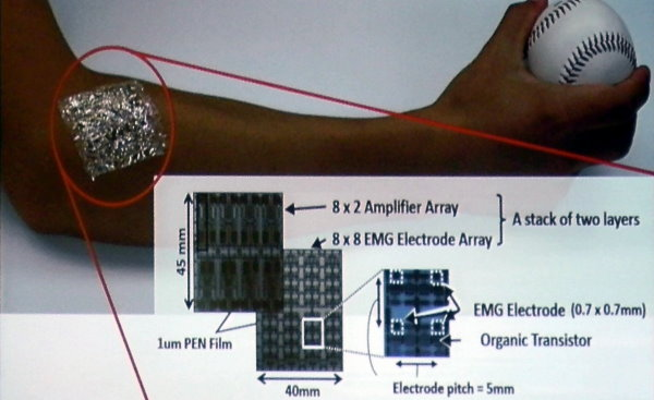 IDTechEx: Ultraflexible Devices for Wearable Electronics