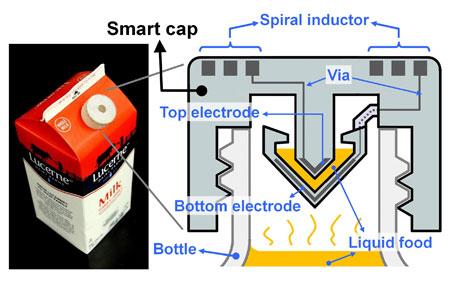Berkeley smart cap