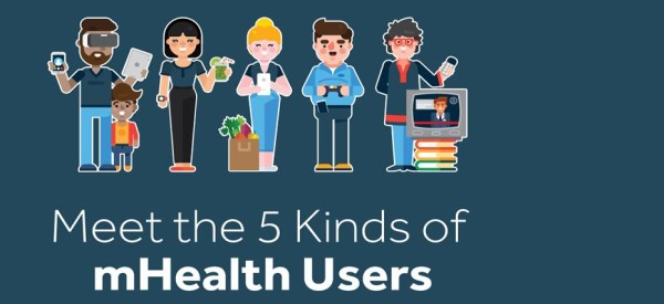 New Study Reveals Attitudes about Mobile Health