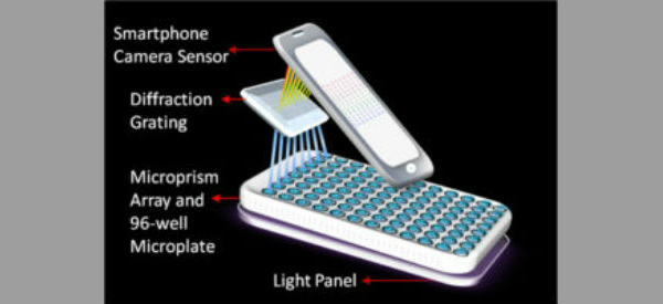 Portable Lab Uses Smartphone to Detect Cancer
