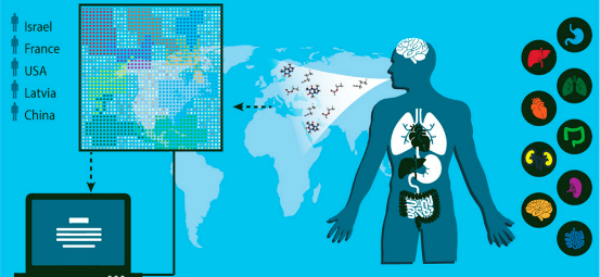 Diagnose 17 Diseases with One Breath