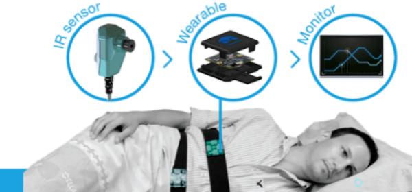 Wearables and Optics Make Sedation Safer