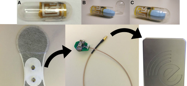 Ingestible Opioid Monitor Measures Outpatient Usage