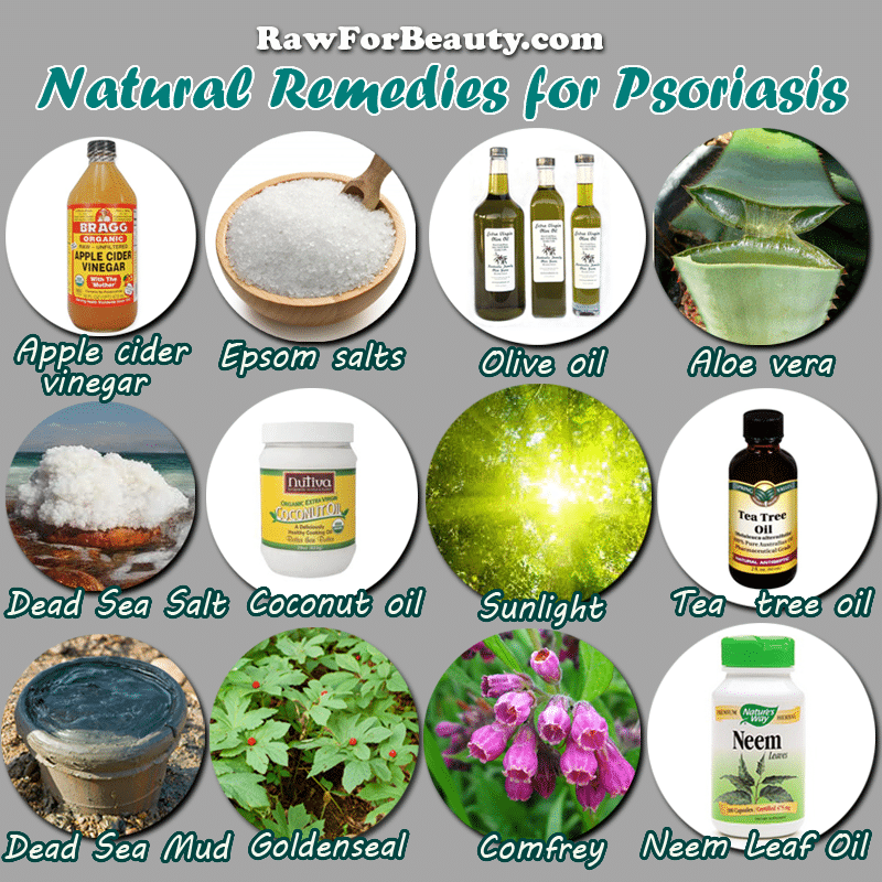Natural Remedies for Psoriasis - Health Today: Health And ...