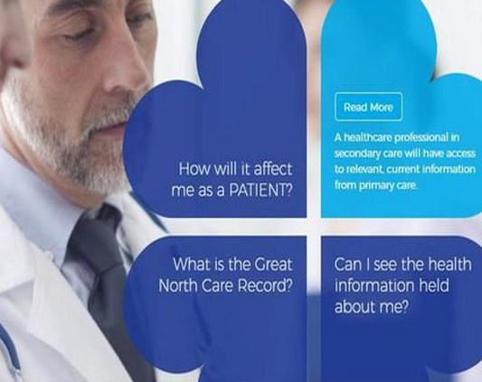 Great North Care Record