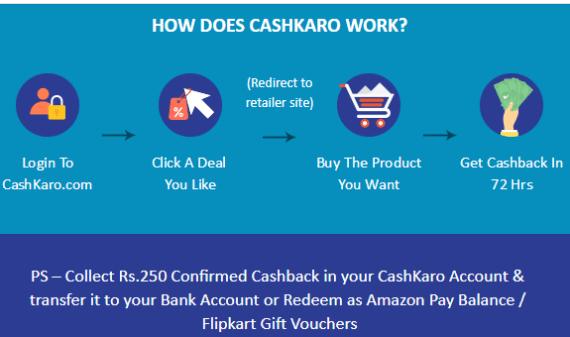 Cashkaro :What you need to do