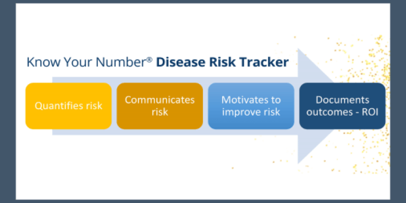 Disease risk tracker