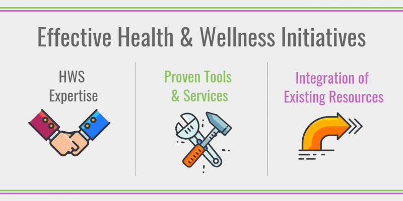 wellness initiatives for hospital systems
