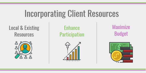 incorporating client resources