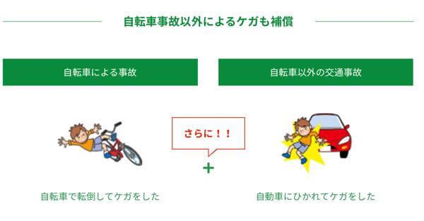 自転車事故以外によるケガも補償される