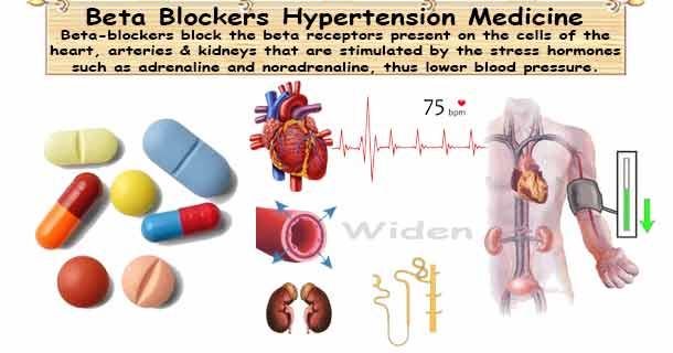 Jammers blockers lehighton restaurants - jammers blockers mechanism hypertension