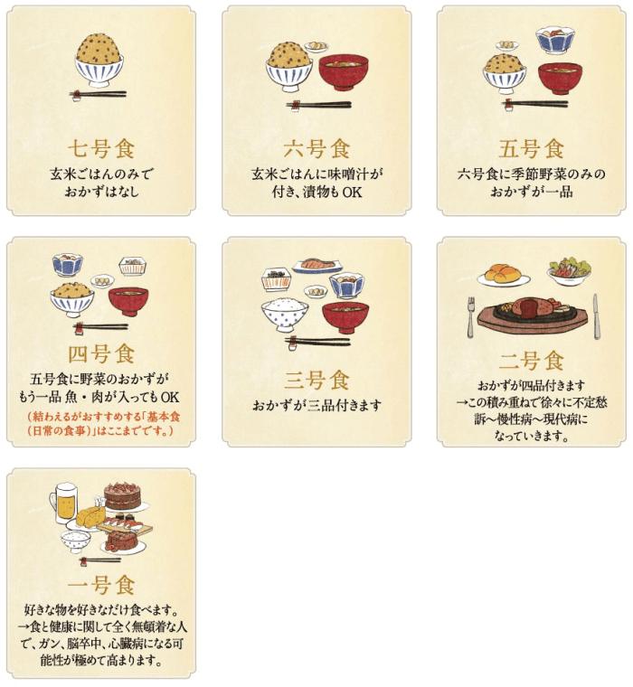 nanagousyoku01