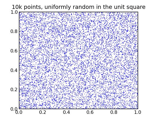 Uniformly Random Points