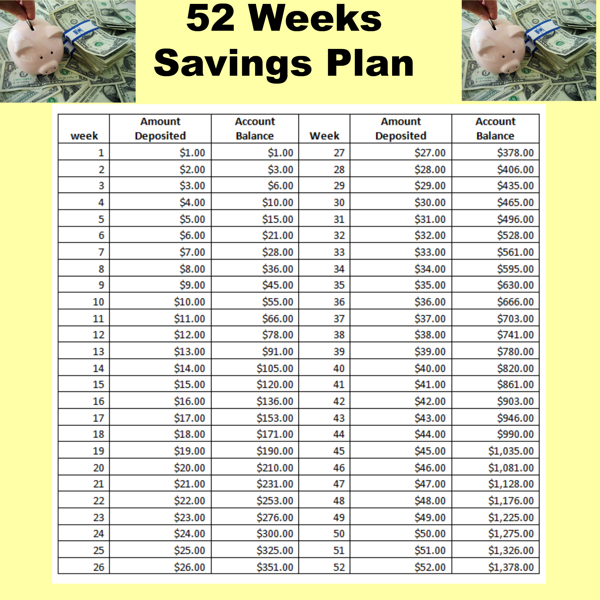 How To Save Money In 52 Weeks
