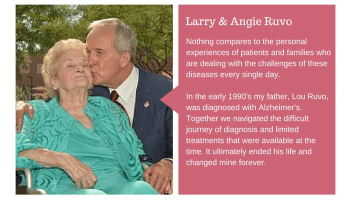 Larry & Angie Ruvo