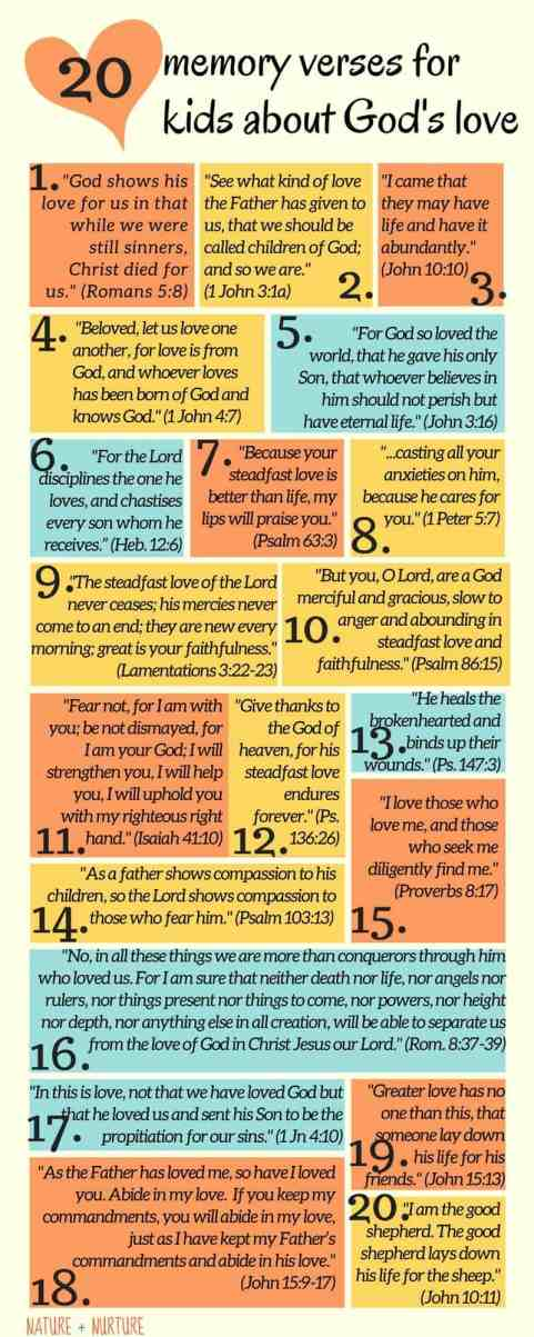 All the best bible verses about love, written on one image in color blocks.