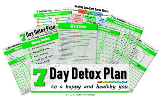 7 day healthy lifestyle detox plan to a happy and healthy you. Healthy Lifestyle tips. #healthylifestyle #detox #cleaneating #healthylifestyletips *healthyfamily