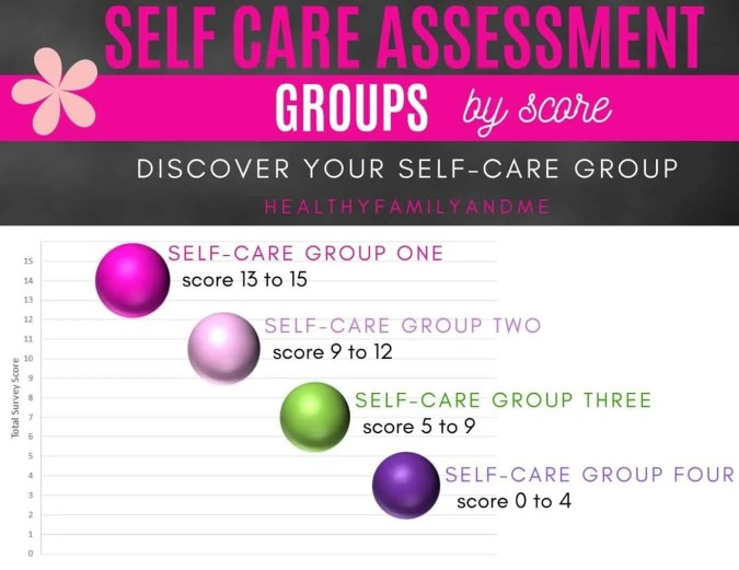 Self-care assessment groups for moms to identify your self-care needs #selfcare