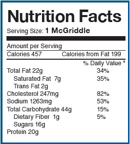 Mcgriddle nutrition information