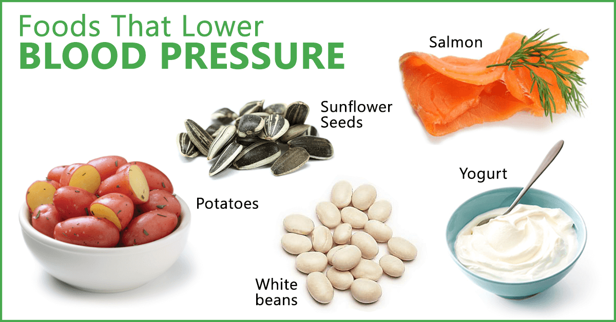 What Foods Control High Blood Pressure