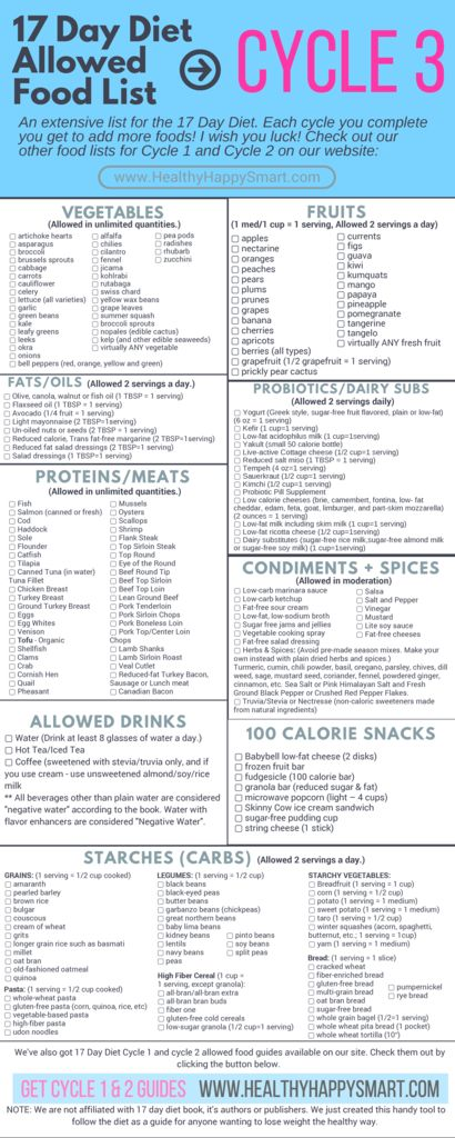 17 Day Diet Food List Simple Guide For Cycle 1 Cycle 2