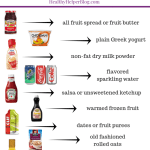 Sweet Swaps: 10 Easy Ways to Reduce Sugar in Your Diet | Healthy Helper A simple guide to making healthy swaps in your everyday diet that can help you lower the amount of sugar you eat. All natural and lower sugar containing foods are great, healthier choices to their traditional sugar filled alternatives.