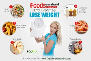 10-Foods-You-Should-Never-Eat-if-You-Want-to-Lose-Weight
