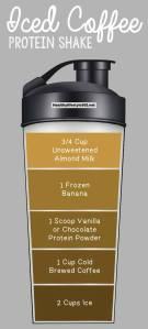 Best Iced Coffee Protein Shake Recipe for Weight Loss