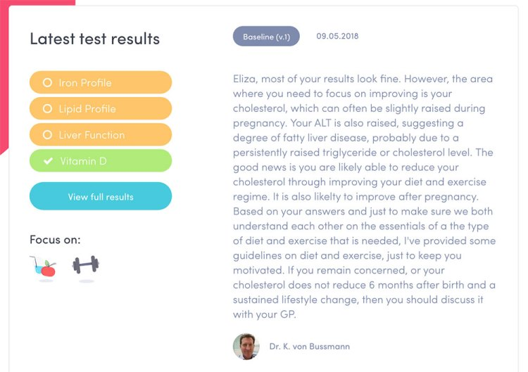 Thriva the home blood test kit