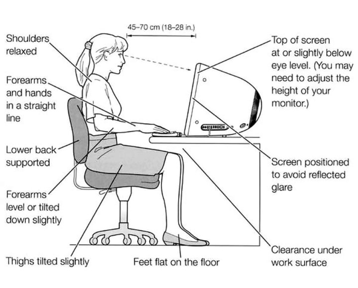 setup throughout interior popular posture ergonomics alluring standing satisfying of desk treadmill ergonomic