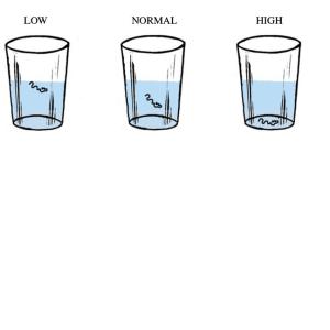 porosity-test