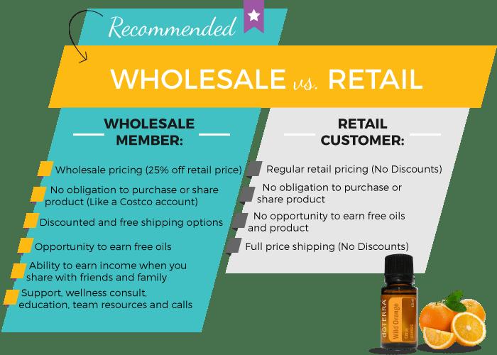 doTERRA Wholesale