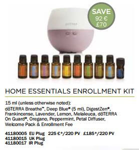 Home Essentials Kit UK