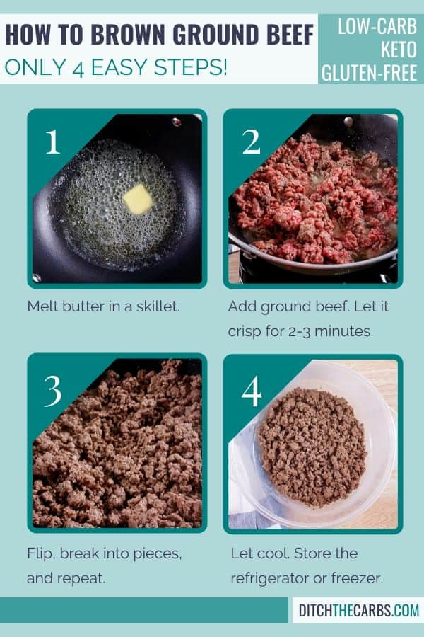 collage showing how to brown ground beef